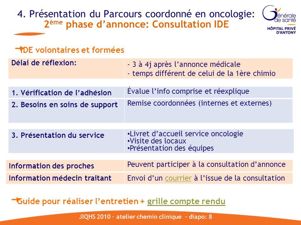 JIQHS 2010 - atelier chemin clinique - diapo: 8 4. Présentation du Parcours coordonné en oncologie: 2 ème phase dannonce: Consultation IDE IDE volonta