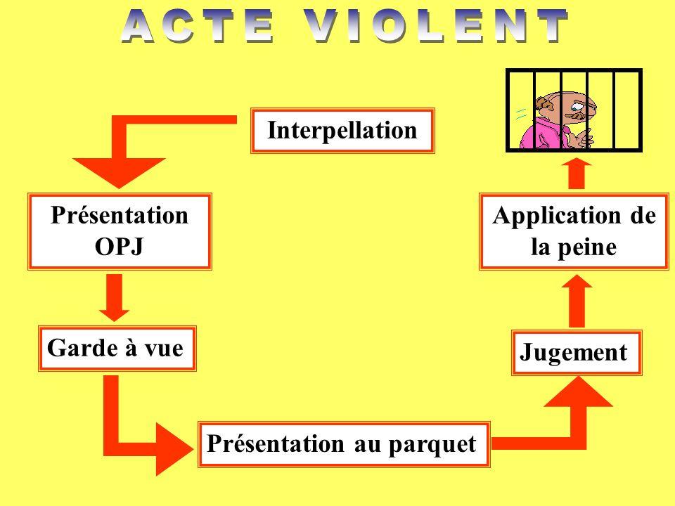Interpellation Présentation OPJ Garde à vue Présentation au parquet Jugement Application de la peine