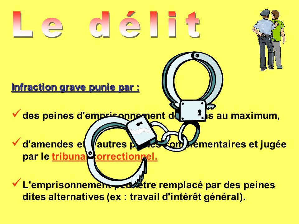 Infraction grave punie par : des peines d'emprisonnement de 10 ans au maximum, d'amendes et d'autres peines complémentaires et jugée par le tribunal c