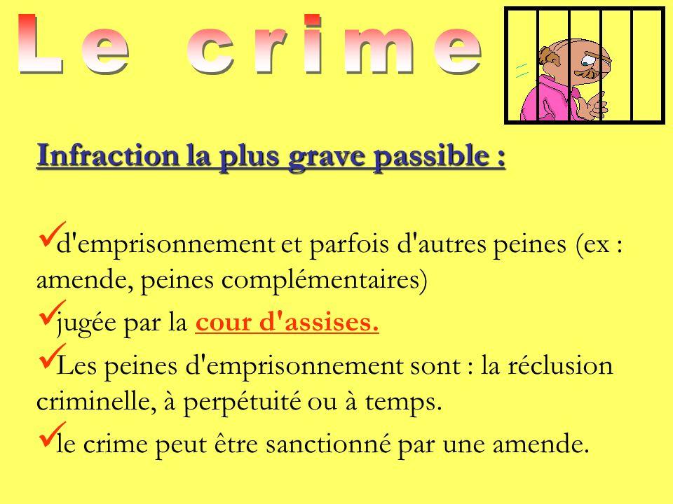 Infraction la plus grave passible : d'emprisonnement et parfois d'autres peines (ex : amende, peines complémentaires) jugée par la cour d'assises. Les
