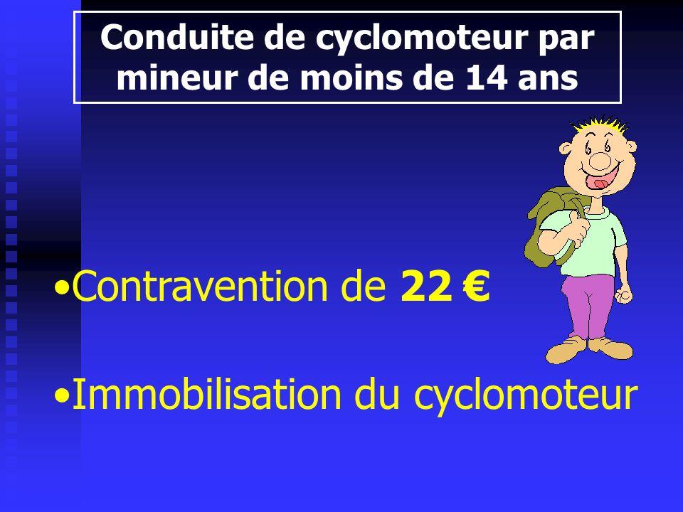 Conduite de cyclomoteur par mineur de moins de 16 ans sans brevet de sécurité routière Contravention de 22 Immobilisation du cyclomoteur