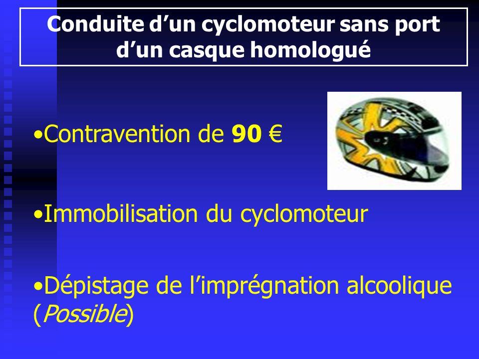 Conduite dun cyclomoteur sans port dun casque homologué Contravention de 90 Immobilisation du cyclomoteur Dépistage de limprégnation alcoolique (Possi