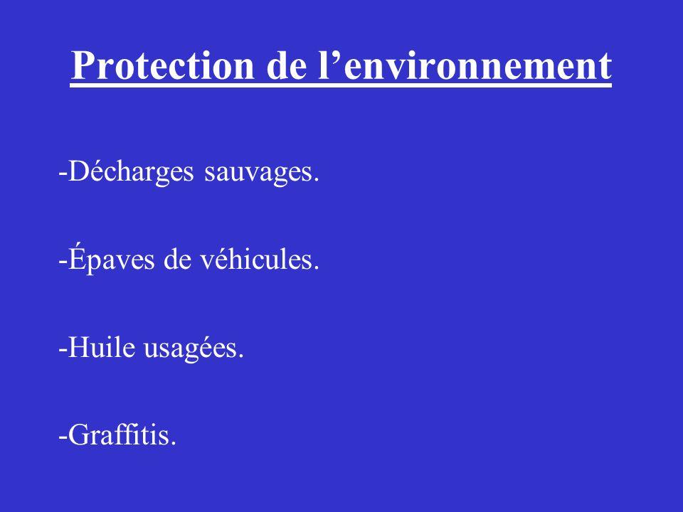 Protection de lenvironnement -Décharges sauvages. -Épaves de véhicules. -Huile usagées. -Graffitis.