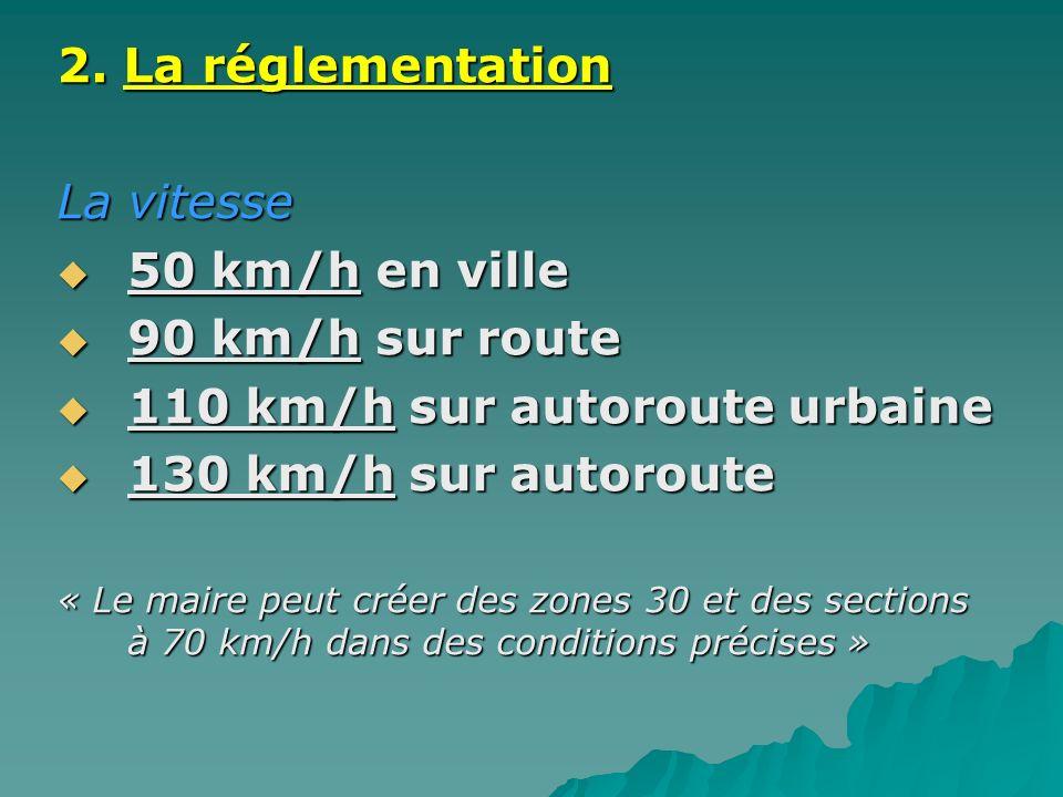 2. La réglementation La vitesse 50 km/h en ville 50 km/h en ville 90 km/h sur route 90 km/h sur route 110 km/h sur autoroute urbaine 110 km/h sur auto
