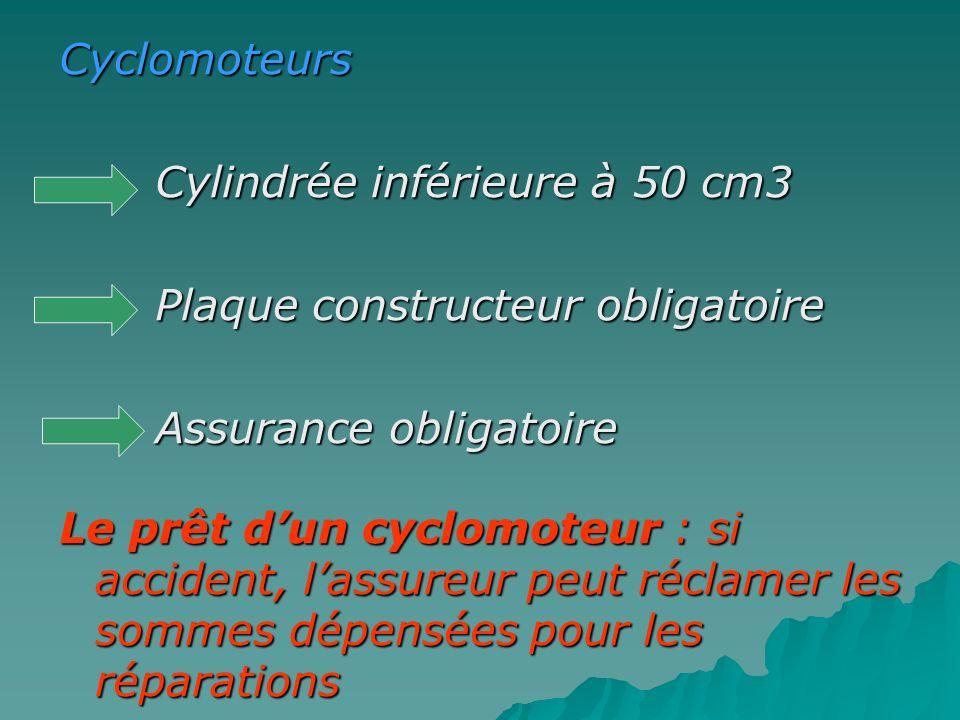 Cyclomoteurs Cylindrée inférieure à 50 cm3 Plaque constructeur obligatoire Assurance obligatoire Le prêt dun cyclomoteur : si accident, lassureur peut