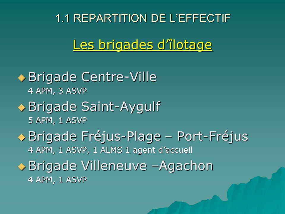 1.1 REPARTITION DE LEFFECTIF Les brigades dîlotage Brigade Centre-Ville 4 APM, 3 ASVP Brigade Saint-Aygulf 5 APM, 1 ASVP Brigade Fréjus-Plage – Port-F
