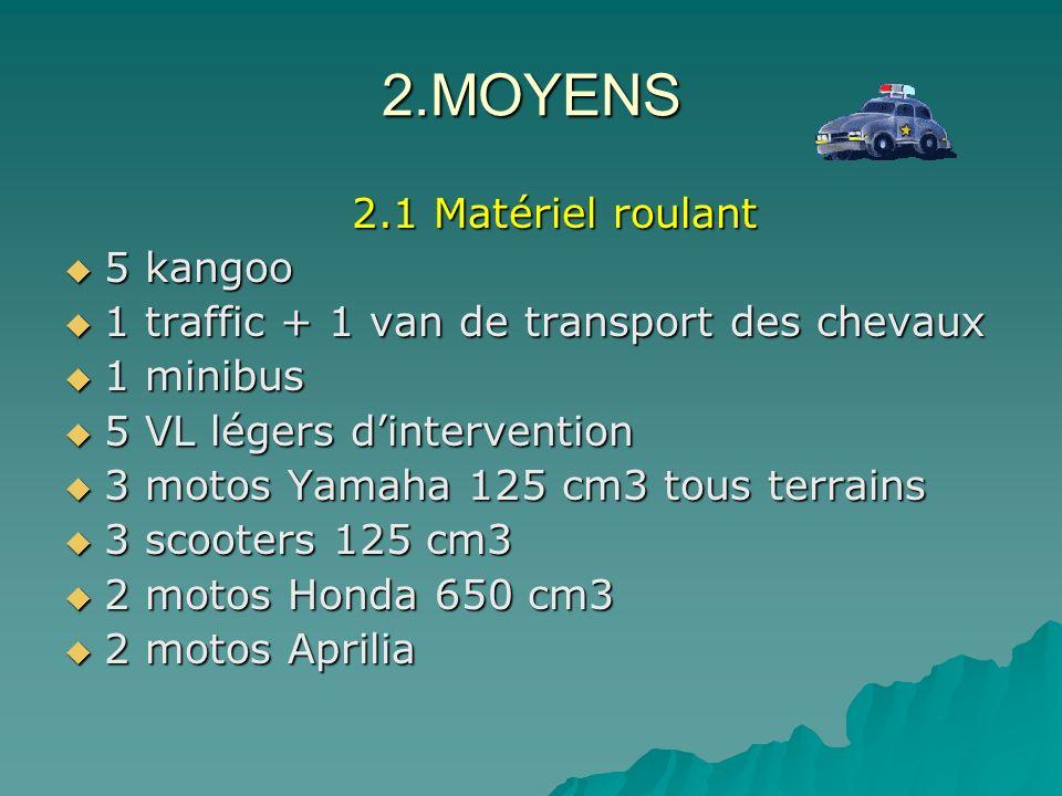 2.MOYENS 2.1 Matériel roulant 5 kangoo 5 kangoo 1 traffic + 1 van de transport des chevaux 1 traffic + 1 van de transport des chevaux 1 minibus 1 mini