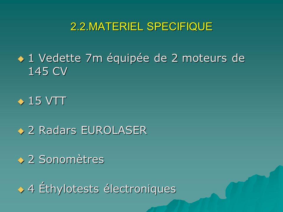 2.2.MATERIEL SPECIFIQUE 1 Vedette 7m équipée de 2 moteurs de 145 CV 15 VTT 2 Radars EUROLASER 2 Sonomètres 4 Éthylotests électroniques