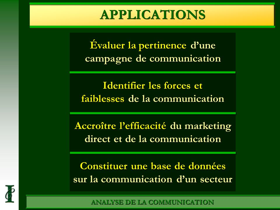 Évaluer la pertinence dune campagne de communication ANALYSE DE LA COMMUNICATION APPLICATIONS Identifier les forces et faiblesses de la communication