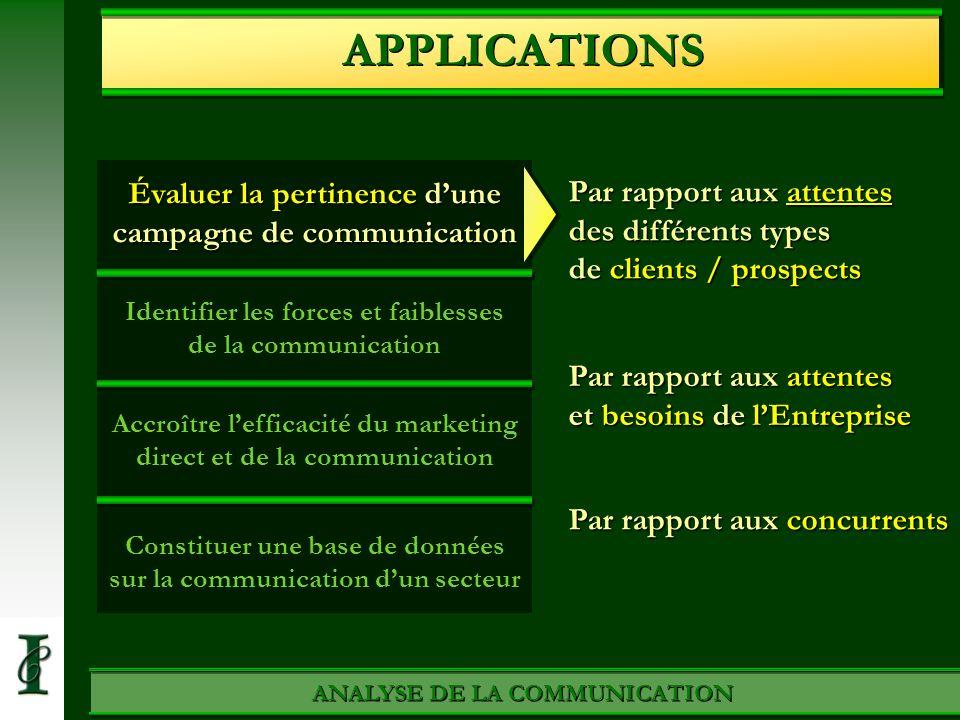 Évaluer la pertinence dune campagne de communication ANALYSE DE LA COMMUNICATION Identifier les forces et faiblesses de la communication Par rapport a
