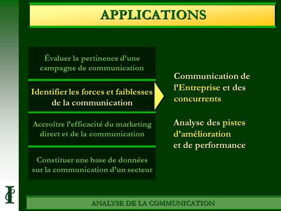 ANALYSE DE LA COMMUNICATION Communication de lEntreprise et des concurrents APPLICATIONS Évaluer la pertinence dune campagne de communication Identifi