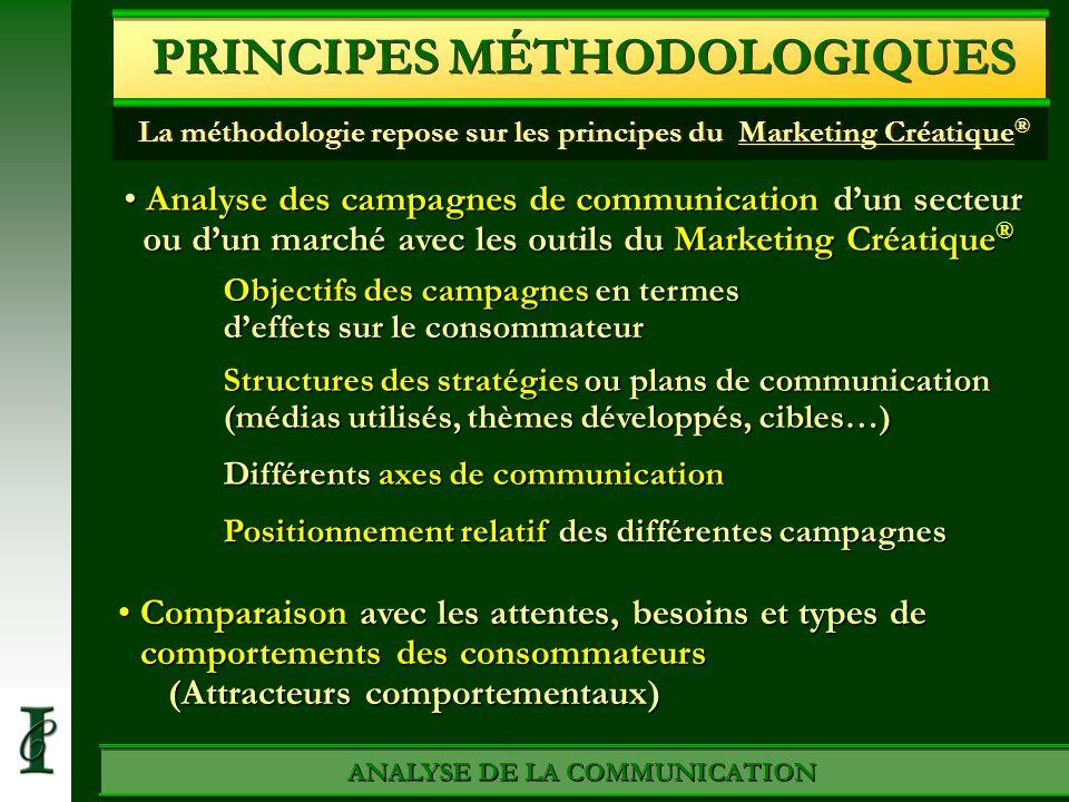 ANALYSE DE LA COMMUNICATION PRINCIPES MÉTHODOLOGIQUES Analyse des campagnes de communication dun secteur ou dun marché avec les outils du Marketing Cr