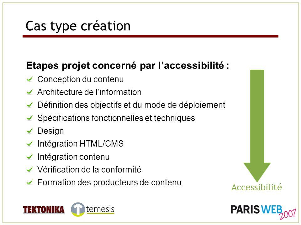 Cas type création Etapes projet concerné par laccessibilité : Conception du contenu Architecture de linformation Définition des objectifs et du mode d
