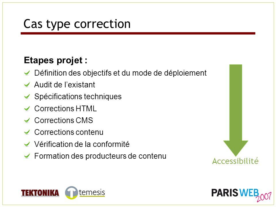 Cas type correction Etapes projet : Définition des objectifs et du mode de déploiement Audit de lexistant Spécifications techniques Corrections HTML C