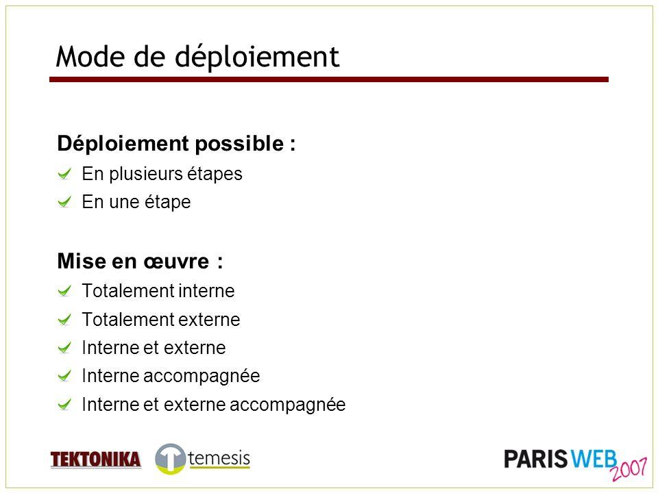 Déploiement possible : En plusieurs étapes En une étape Mise en œuvre : Totalement interne Totalement externe Interne et externe Interne accompagnée Interne et externe accompagnée