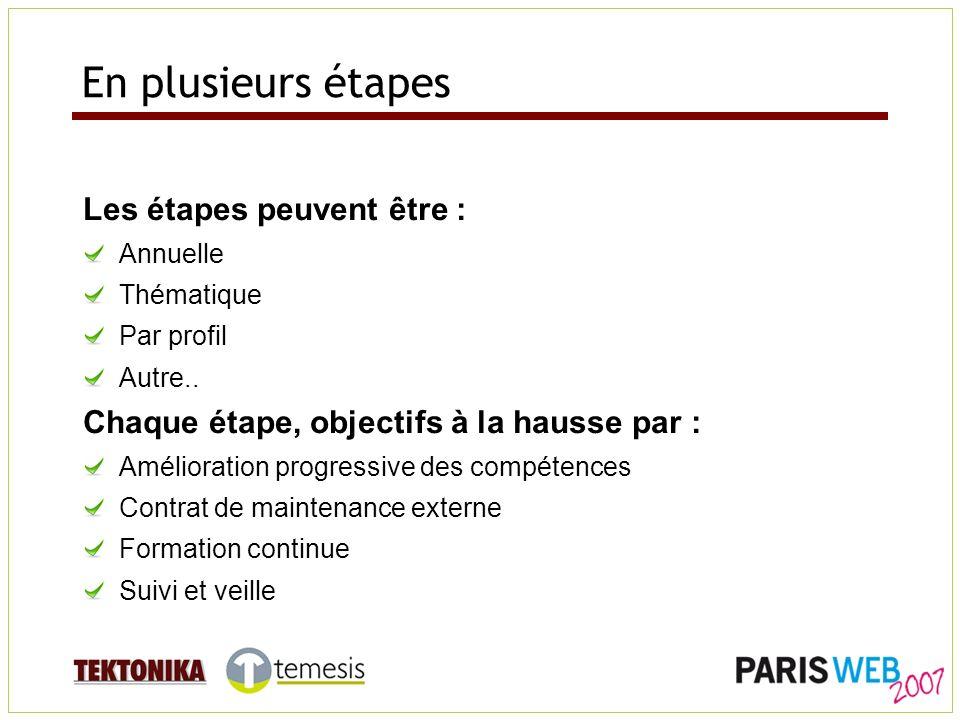 En plusieurs étapes Les étapes peuvent être : Annuelle Thématique Par profil Autre.. Chaque étape, objectifs à la hausse par : Amélioration progressiv