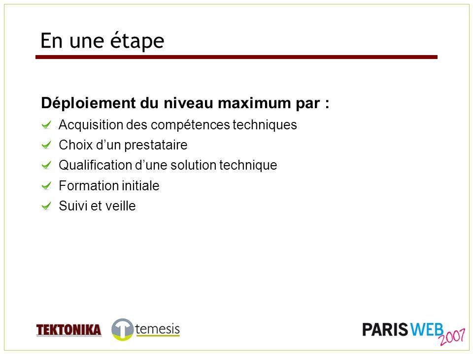 En une étape Déploiement du niveau maximum par : Acquisition des compétences techniques Choix dun prestataire Qualification dune solution technique Formation initiale Suivi et veille