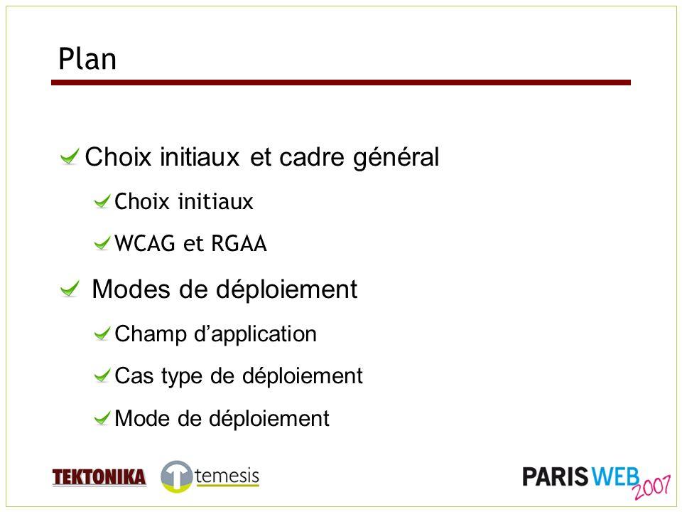 Plan Choix initiaux et cadre général Choix initiaux WCAG et RGAA Modes de déploiement Champ dapplication Cas type de déploiement Mode de déploiement