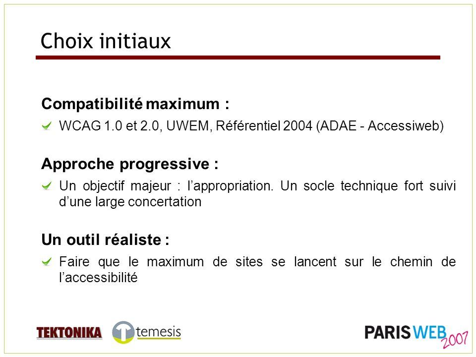 Choix initiaux Compatibilité maximum : WCAG 1.0 et 2.0, UWEM, Référentiel 2004 (ADAE - Accessiweb) Approche progressive : Un objectif majeur : lapprop