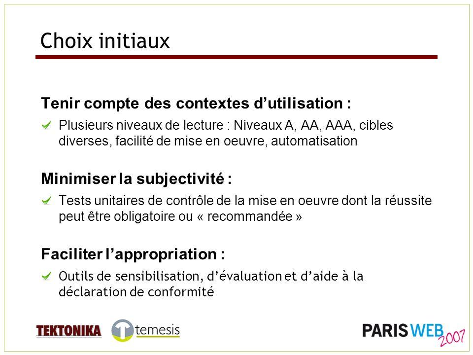 Choix initiaux Tenir compte des contextes dutilisation : Plusieurs niveaux de lecture : Niveaux A, AA, AAA, cibles diverses, facilité de mise en oeuvr