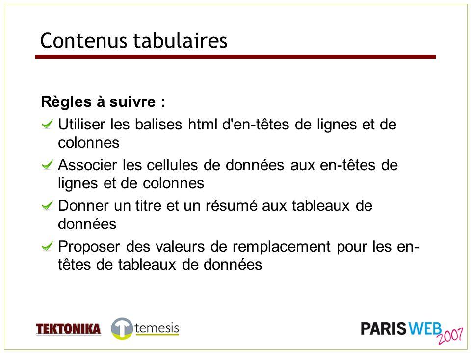 Contenus tabulaires Règles à suivre : Utiliser les balises html d'en-têtes de lignes et de colonnes Associer les cellules de données aux en-têtes de l