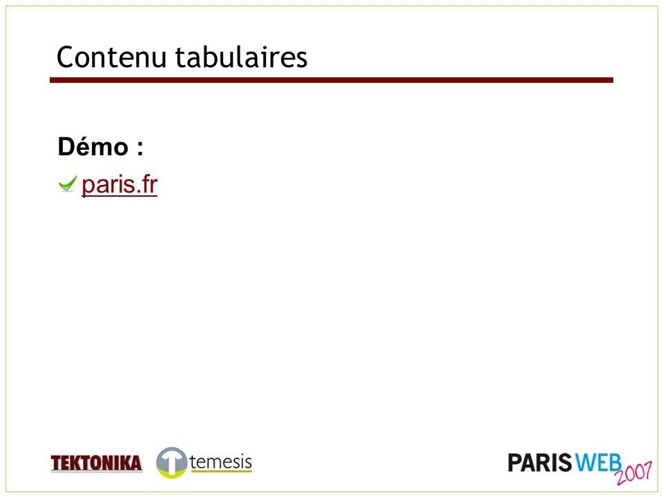Contenu tabulaires Démo : paris.fr