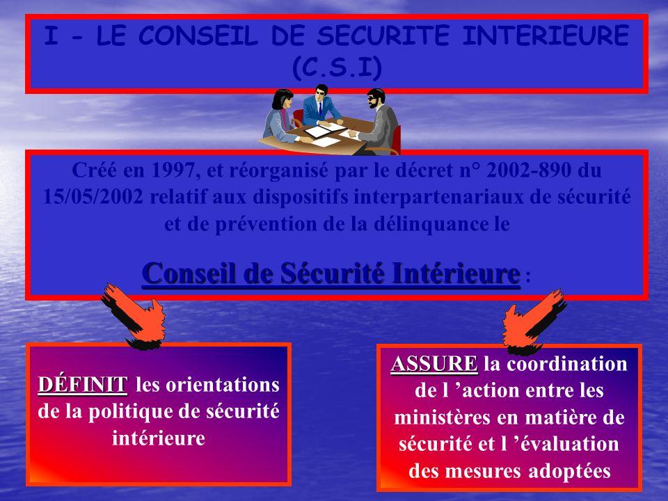 Loi 2006-64 du 23 janvier 2006 relative à la lutte contre le terrorisme – decret 2006-929 du 23 juillet 2006 relatif à la vidéo surveillancerelatif à