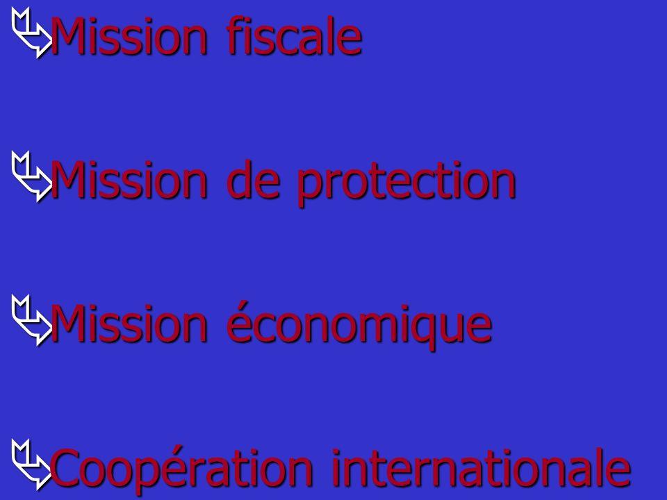 Une direction du MINEFI (ministère de léconomie, des finances et de lindustrie). Une direction du MINEFI (ministère de léconomie, des finances et de l