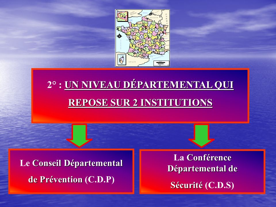 3 NIVEAUX Le décret n° 2002-999 du 17/07/2002 relatif aux dispositifs interpartenariaux de sécurité et de prévention de la délinquance, a modifié la S