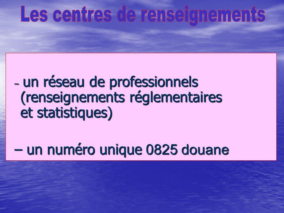 Centres de renseignements Centres de renseignements Site Internet Site Internet Information des entreprises Information des entreprises