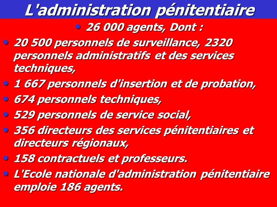 188 établissements pénitentiaires au 1er juin 2003 Maisons d'arrêt --------------------------------------------------------------------- 118 --------