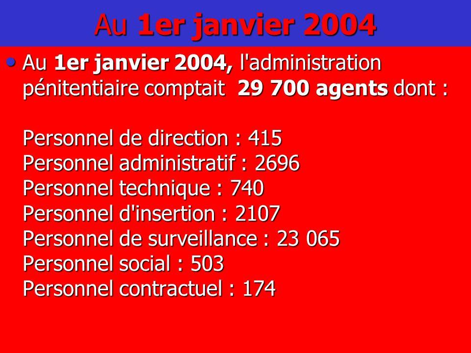 L'administration pénitentiaire 26 000 agents, Dont : 26 000 agents, Dont : 20 500 personnels de surveillance, 2320 personnels administratifs et des se
