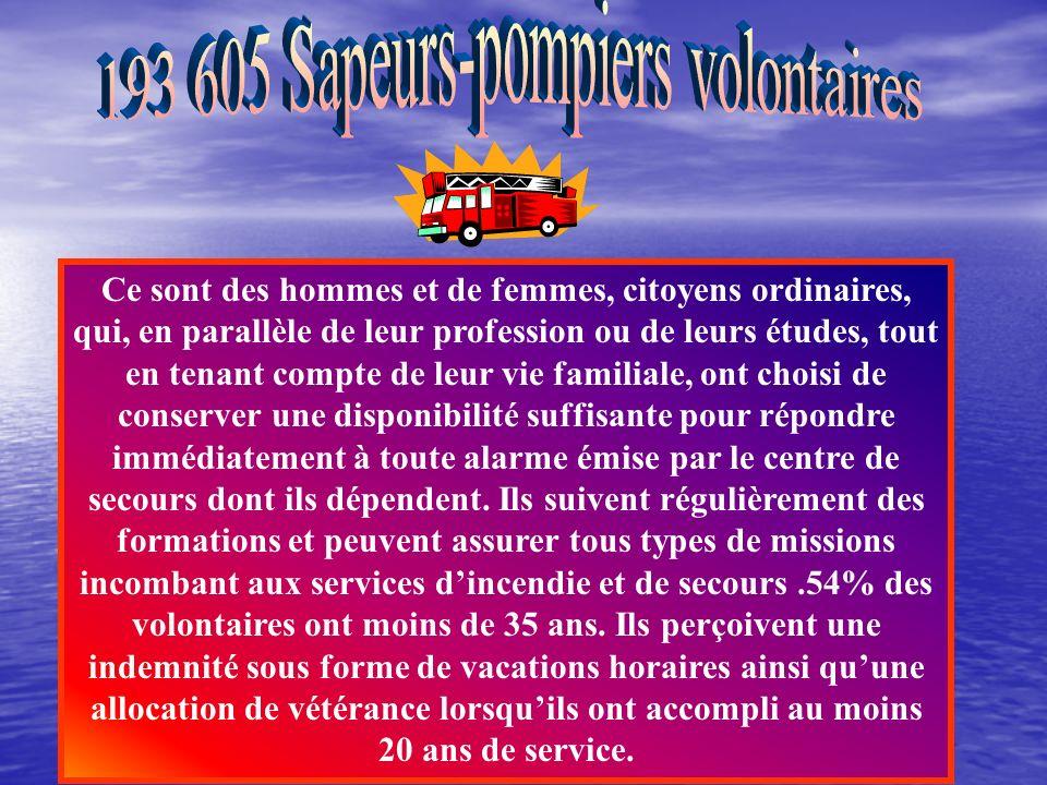 - Création des Marins-pompiers à Marseille par le décret-loi du 29 juillet 1939. - Le décret-loi du 12 décembre 1939 rend obligatoire pour les commune