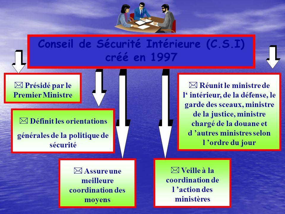 9 Avril 1986conseil interministériel de sécurité intérieure créé essentiellement pour organiser la LUTTE CONTRE LE TERRORISME (vagues d attentats à Pa