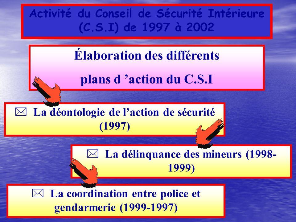 Présidé par le Premier Ministre Conseil de Sécurité Intérieure (C.S.I) créé en 1997 Définit les orientations générales de la politique de sécurité Ass