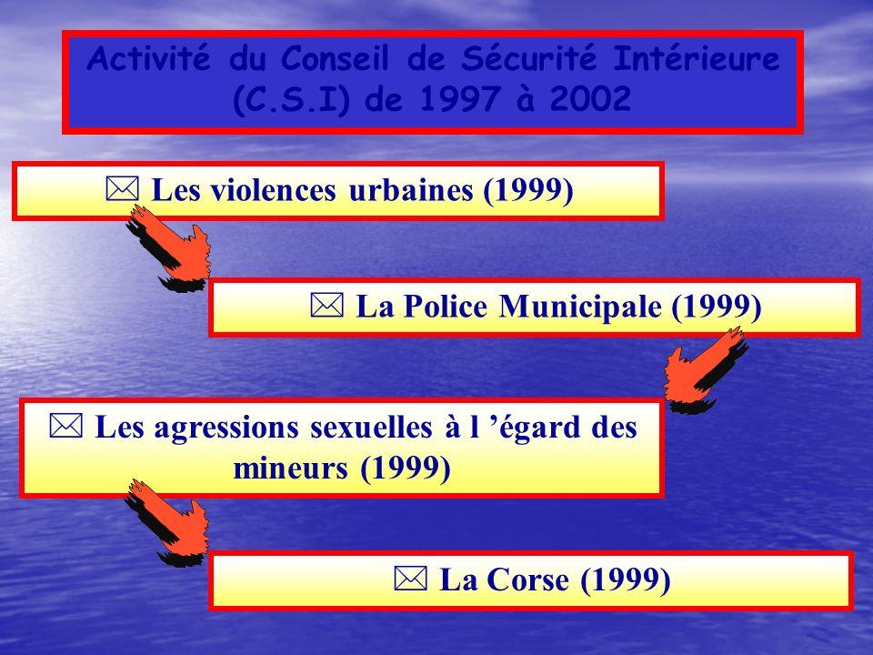Élaboration des différents plans d action du C.S.I Activité du Conseil de Sécurité Intérieure (C.S.I) de 1997 à 2002 La déontologie de laction de sécu
