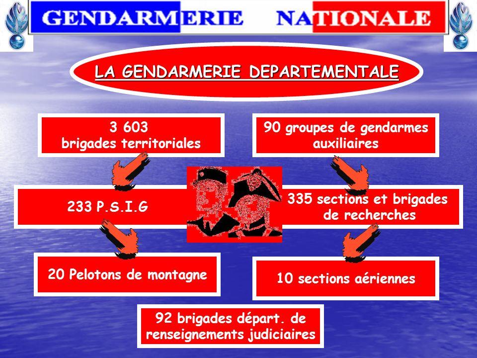 LA GENDARMERIE DEPARTEMENTALE Les Pelotons de surveillance et d intervention et d intervention (P.S.I.G) Ils surveillent les zones touchées par la dél