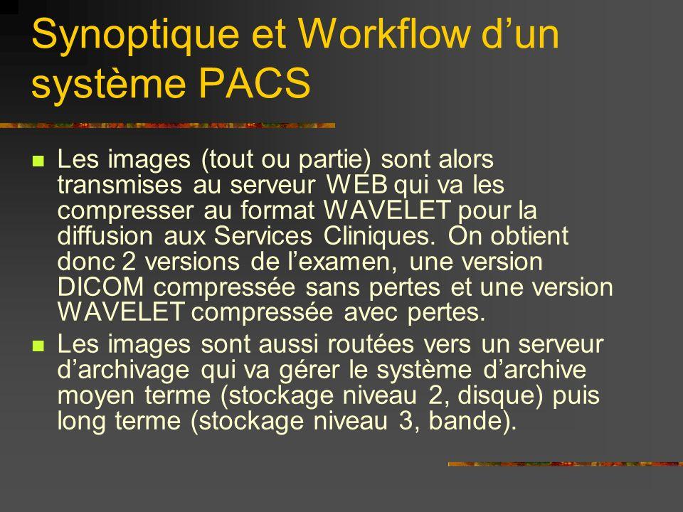 Synoptique et Workflow dun système PACS Les images (tout ou partie) sont alors transmises au serveur WEB qui va les compresser au format WAVELET pour