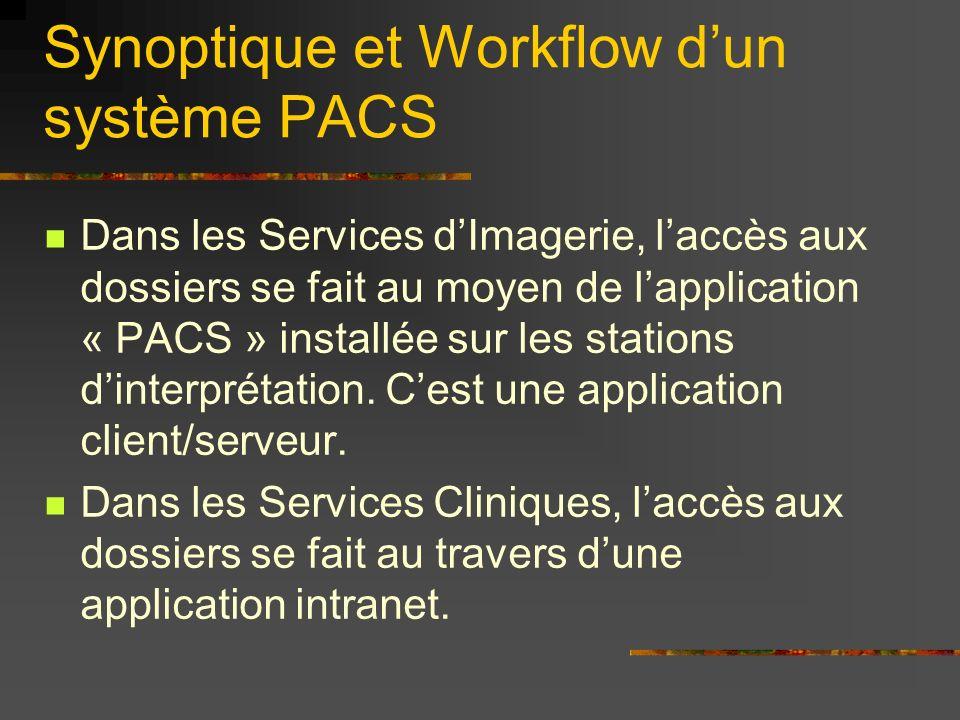 Synoptique et Workflow dun système PACS Dans les Services dImagerie, laccès aux dossiers se fait au moyen de lapplication « PACS » installée sur les s