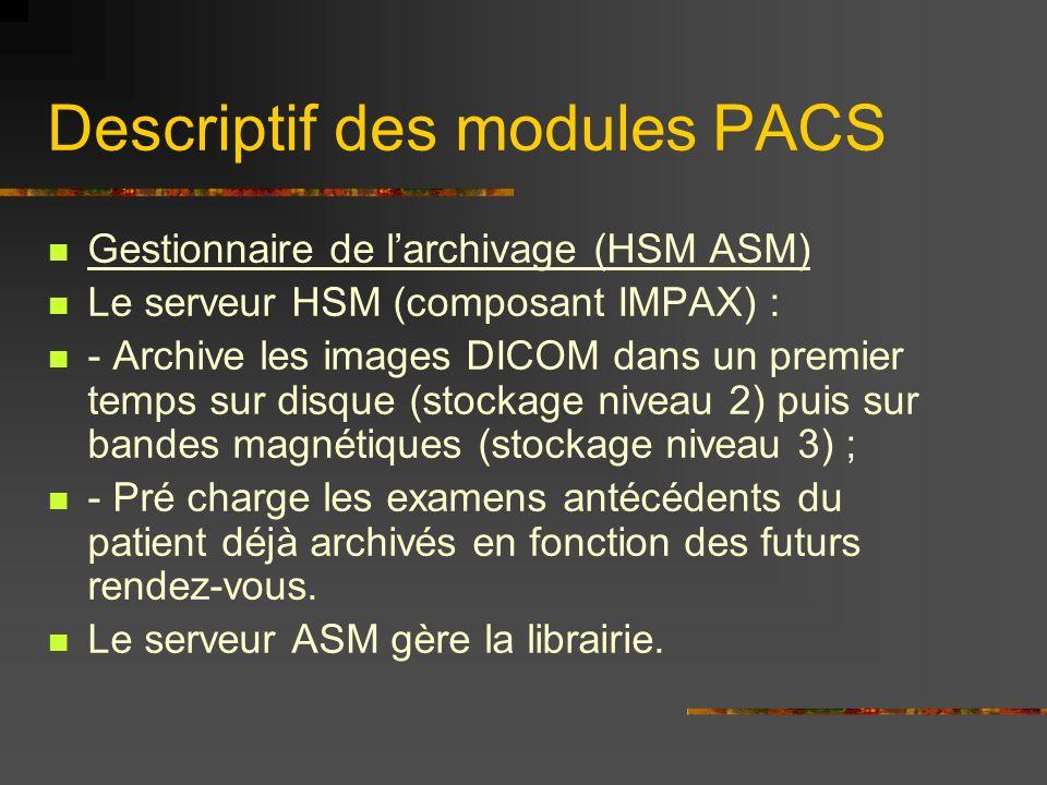 Descriptif des modules PACS Gestionnaire de larchivage (HSM ASM) Le serveur HSM (composant IMPAX) : - Archive les images DICOM dans un premier temps s