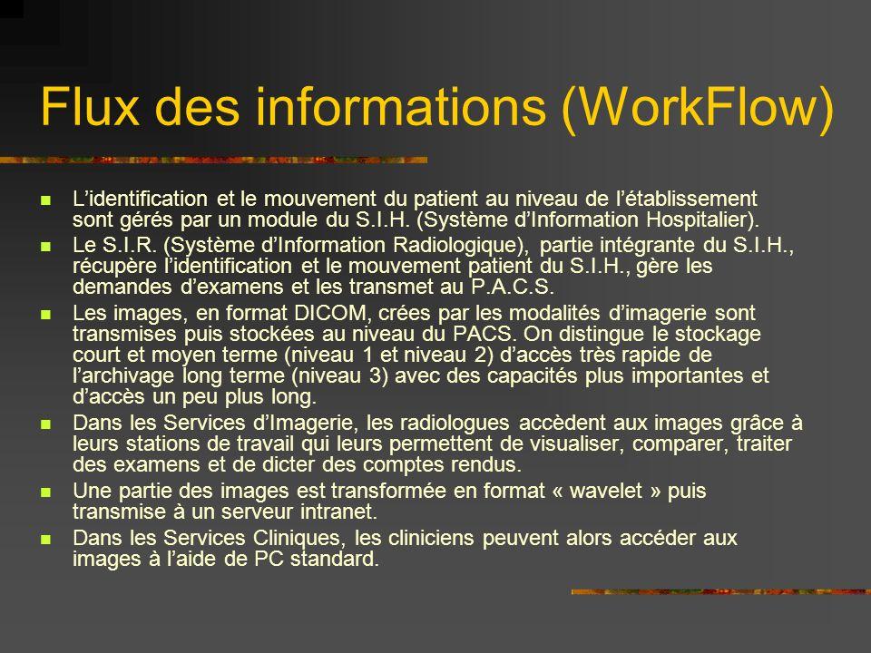 Flux des informations (WorkFlow) Lidentification et le mouvement du patient au niveau de létablissement sont gérés par un module du S.I.H. (Système dI