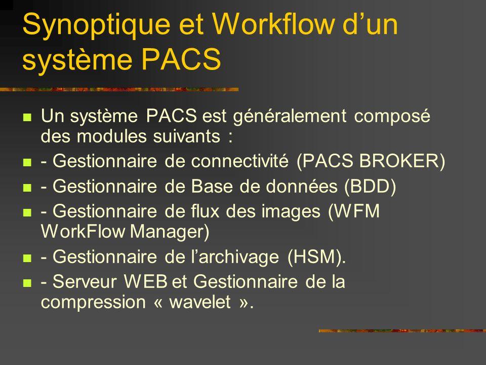 Synoptique et Workflow dun système PACS Un système PACS est généralement composé des modules suivants : - Gestionnaire de connectivité (PACS BROKER) -