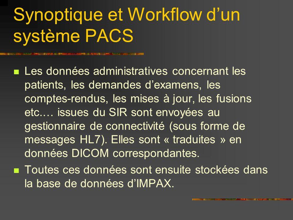 Synoptique et Workflow dun système PACS Les données administratives concernant les patients, les demandes dexamens, les comptes-rendus, les mises à jo