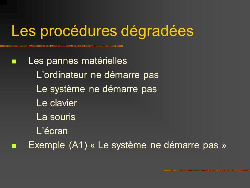 Les procédures dégradées Les pannes matérielles Lordinateur ne démarre pas Le système ne démarre pas Le clavier La souris Lécran Exemple (A1) « Le sys