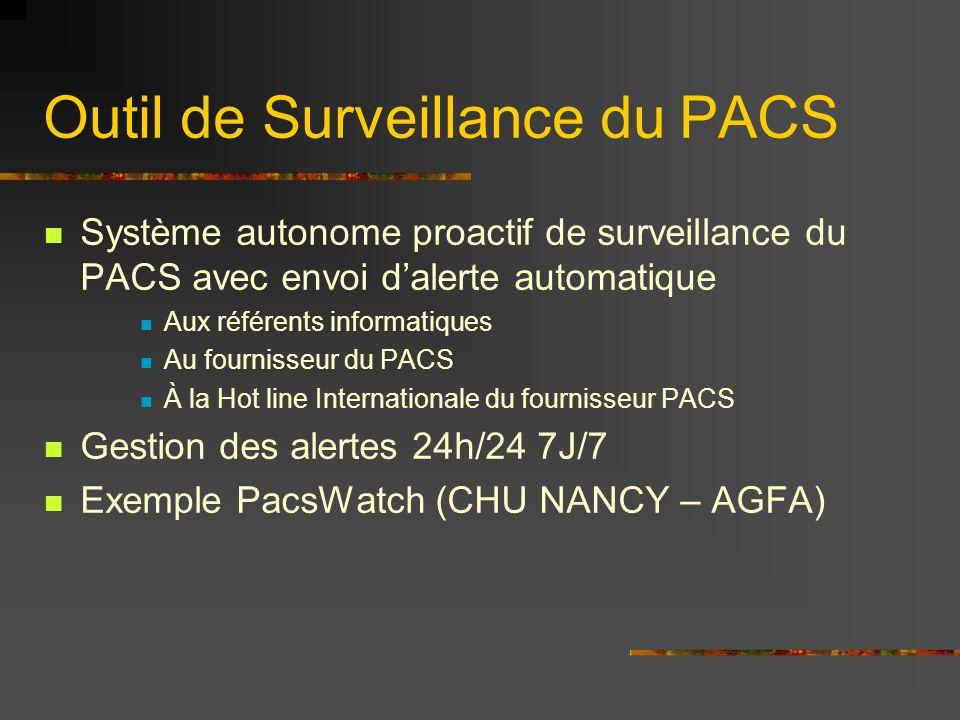 Outil de Surveillance du PACS Système autonome proactif de surveillance du PACS avec envoi dalerte automatique Aux référents informatiques Au fourniss