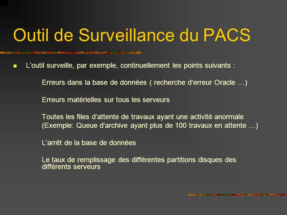 Outil de Surveillance du PACS Loutil surveille, par exemple, continuellement les points suivants : Erreurs dans la base de données ( recherche derreur