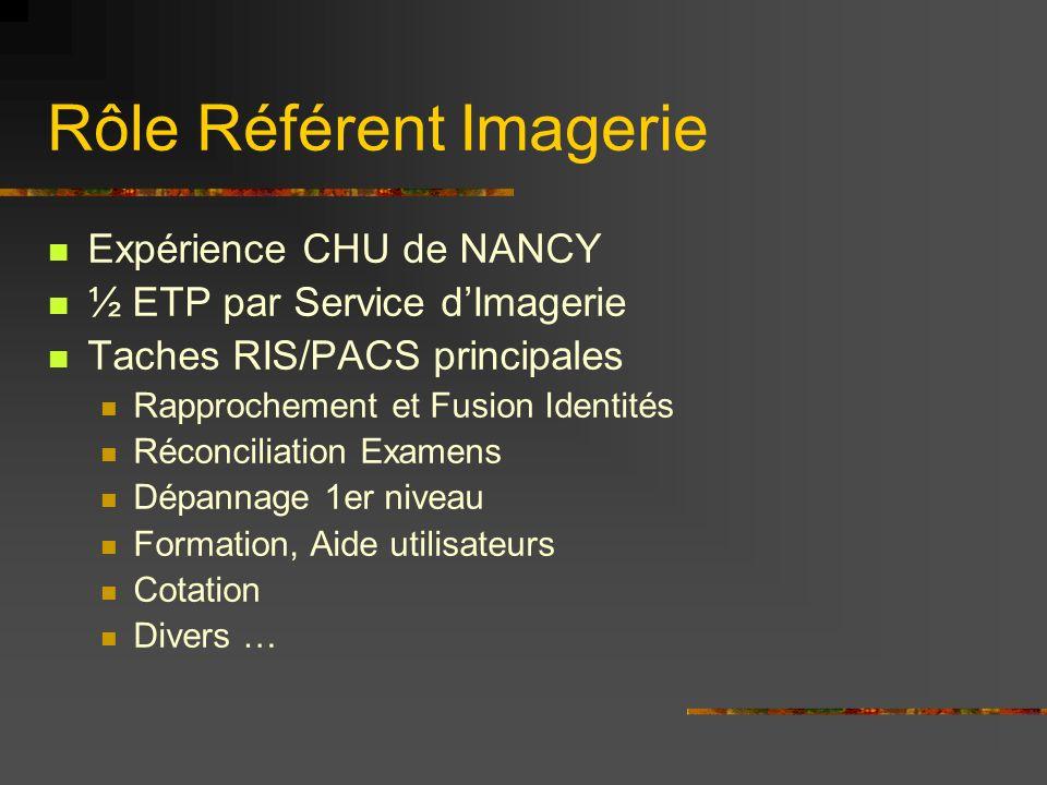 Rôle Référent Imagerie Expérience CHU de NANCY ½ ETP par Service dImagerie Taches RIS/PACS principales Rapprochement et Fusion Identités Réconciliatio
