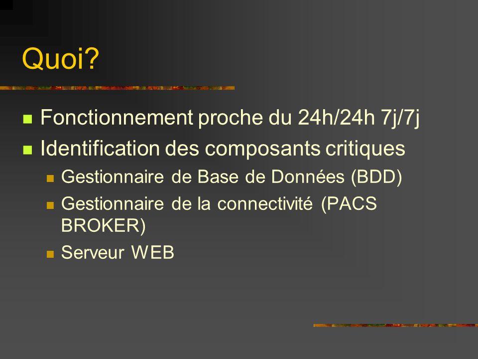 Quoi? Fonctionnement proche du 24h/24h 7j/7j Identification des composants critiques Gestionnaire de Base de Données (BDD) Gestionnaire de la connecti