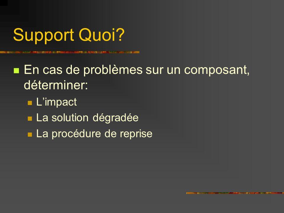 Support Quoi? En cas de problèmes sur un composant, déterminer: Limpact La solution dégradée La procédure de reprise