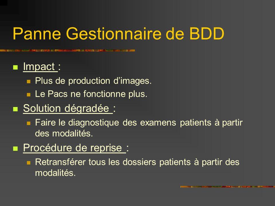 Panne Gestionnaire de BDD Impact : Plus de production dimages. Le Pacs ne fonctionne plus. Solution dégradée : Faire le diagnostique des examens patie